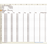 Analyse der Temperaturdaten in Excel