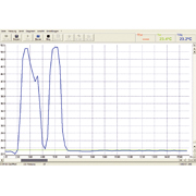 Temperatur Zeit Diagramm optris Connect